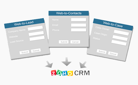 Zoho CRM Web Forms – Major Improvements